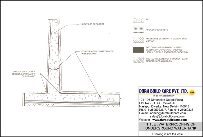 Underground Water Tank Construction : Concrete bag retaining wall build design